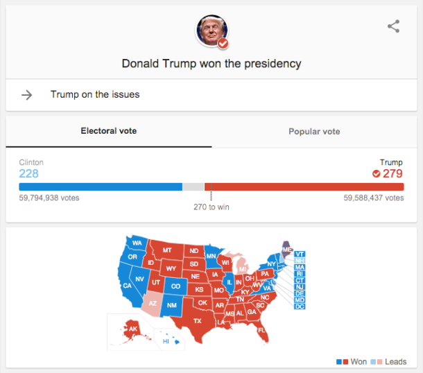 How Google covered the 2016 election